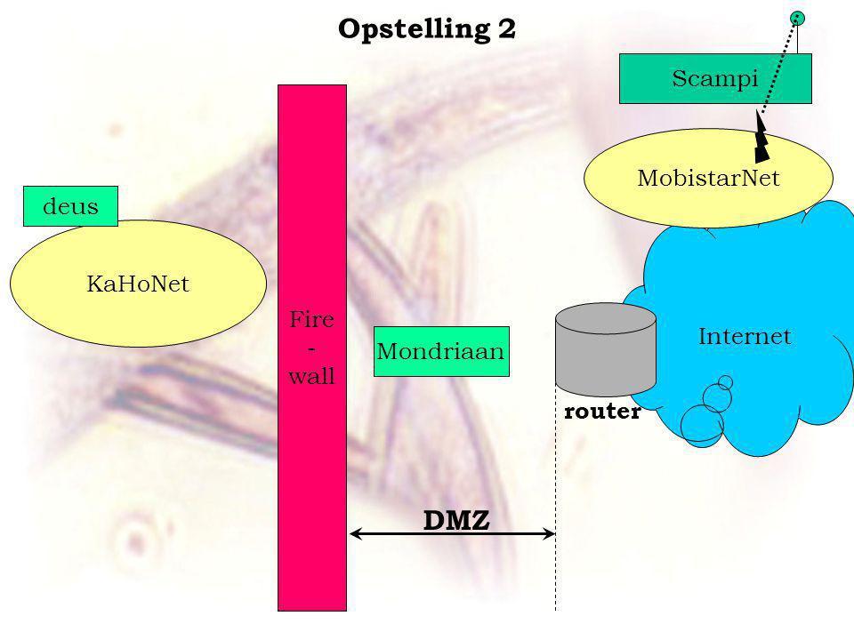 Internet Fire - wall KaHoNet Mondriaan Scampi DMZ router deus Opstelling 2 MobistarNet