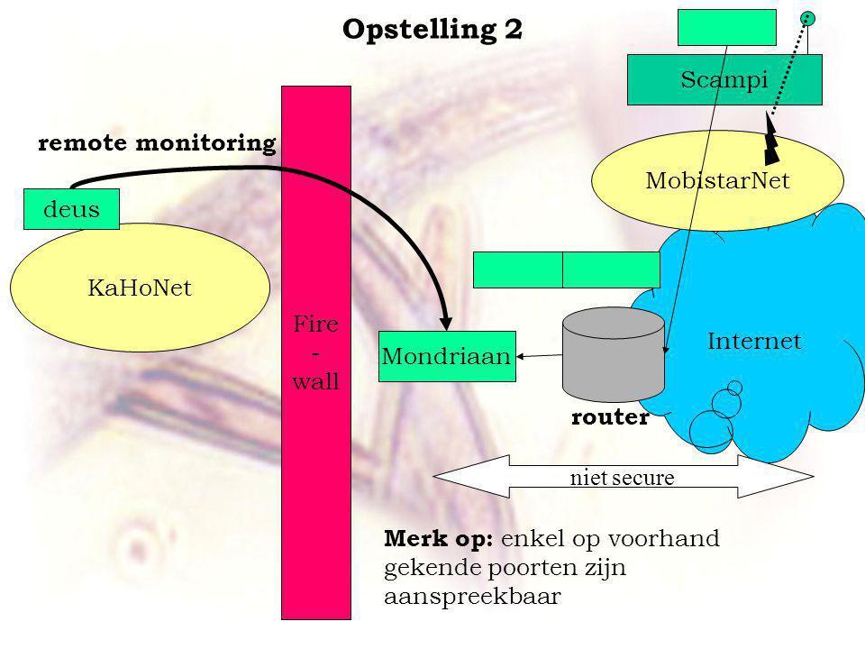 Internet MobistarNet Fire - wall KaHoNet Mondriaan Scampi deus remote monitoring niet secure Merk op: enkel op voorhand gekende poorten zijn aanspreekbaar Opstelling 2 router