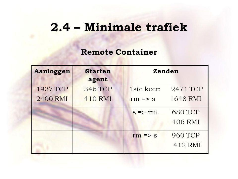 2.4 – Minimale trafiek AanloggenStarten agent Zenden 1937 TCP 2400 RMI 346 TCP 410 RMI 1ste keer: 2471 TCP rm => s 1648 RMI s => rm 680 TCP 406 RMI rm => s 960 TCP 412 RMI Remote Container