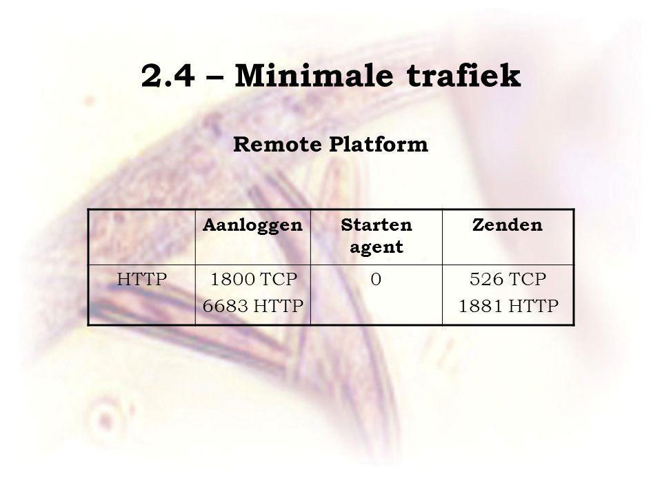 2.4 – Minimale trafiek AanloggenStarten agent Zenden HTTP1800 TCP 6683 HTTP 0526 TCP 1881 HTTP Remote Platform