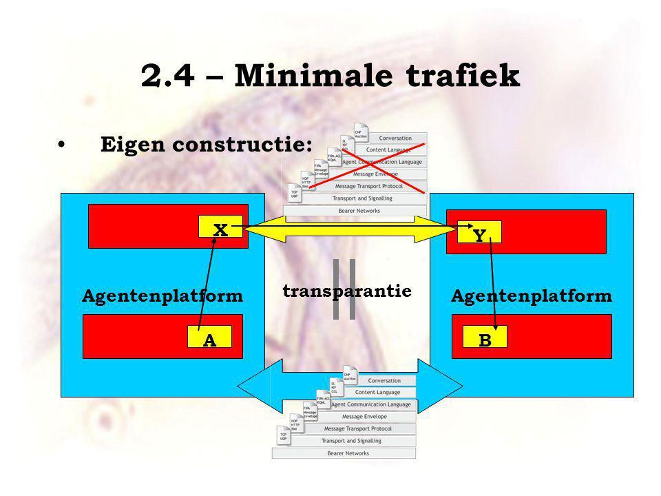 2.4 – Minimale trafiek Eigen constructie: Agentenplatform AB X Y transparantie