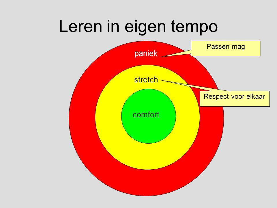 Leren in eigen tempo stretch comfort paniek Passen mag Respect voor elkaar