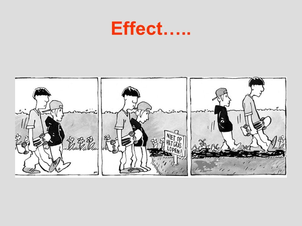 Effect…..
