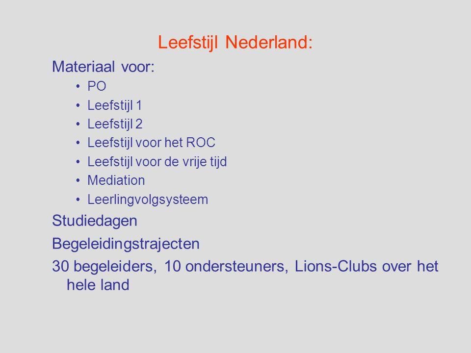 Leefstijl Nederland: Materiaal voor: PO Leefstijl 1 Leefstijl 2 Leefstijl voor het ROC Leefstijl voor de vrije tijd Mediation Leerlingvolgsysteem Stud