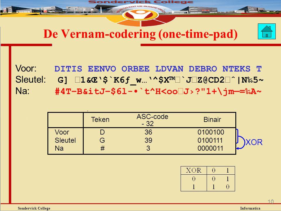 Sondervick College Informatica 10 De Vernam-codering (one-time-pad) Voor: DITIS EENVO ORBEE LDVAN DEBRO NTEKS T Sleutel: G] 1&Œ'$`K6ƒ_w…'^$X™Ž`JZ@CD2ž