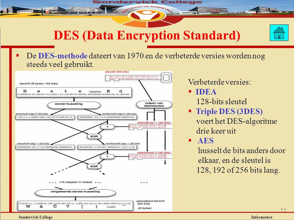 Sondervick College Informatica 11  De DES-methode dateert van 1970 en de verbeterde versies worden nog steeds veel gebruikt. DES (Data Encryption Sta