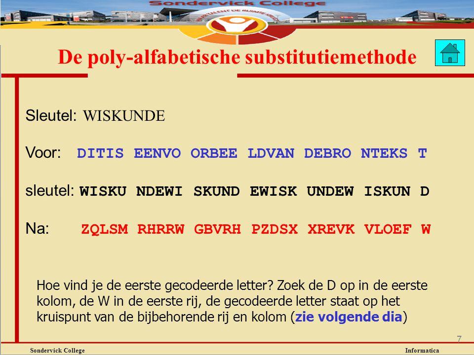 Sondervick College Informatica 7 De poly-alfabetische substitutiemethode Sleutel: WISKUNDE Voor: DITIS EENVO ORBEE LDVAN DEBRO NTEKS T sleutel: WISKU