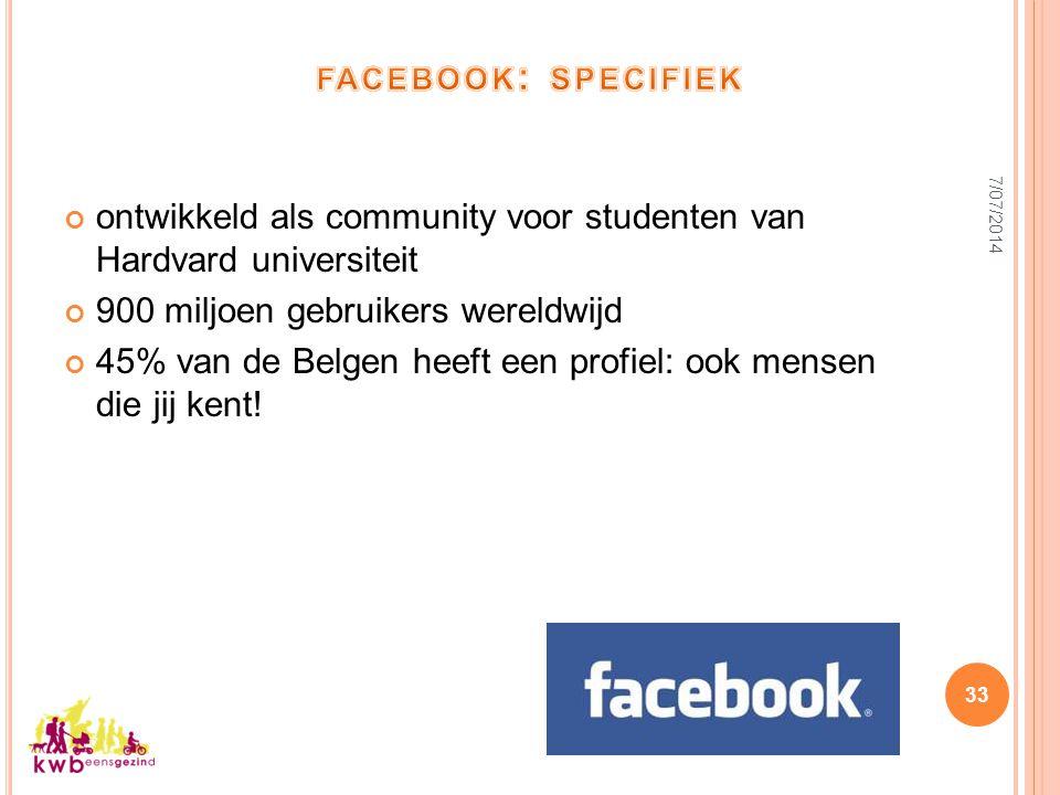 7/07/2014 33 ontwikkeld als community voor studenten van Hardvard universiteit 900 miljoen gebruikers wereldwijd 45% van de Belgen heeft een profiel: