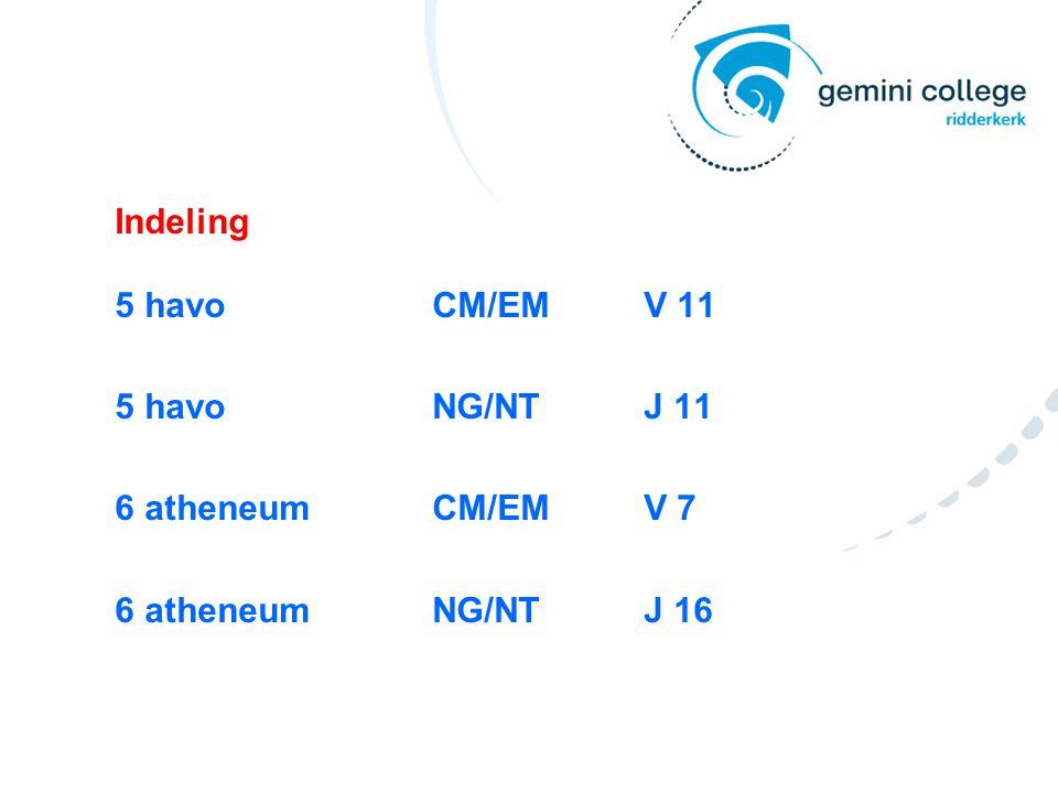 Indeling 5 havo CM/EMV 11 5 havoNG/NTJ 11 6 atheneumCM/EMV 7 6 atheneumNG/NTJ 16