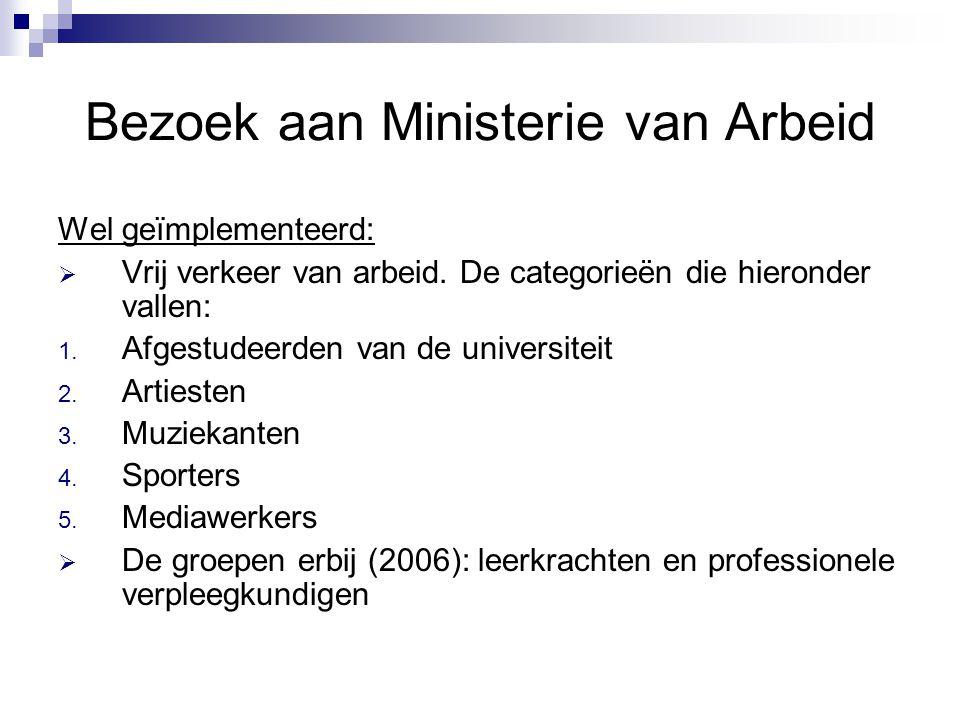 Bezoek aan Ministerie van Arbeid Wel geïmplementeerd:  Vrij verkeer van arbeid.