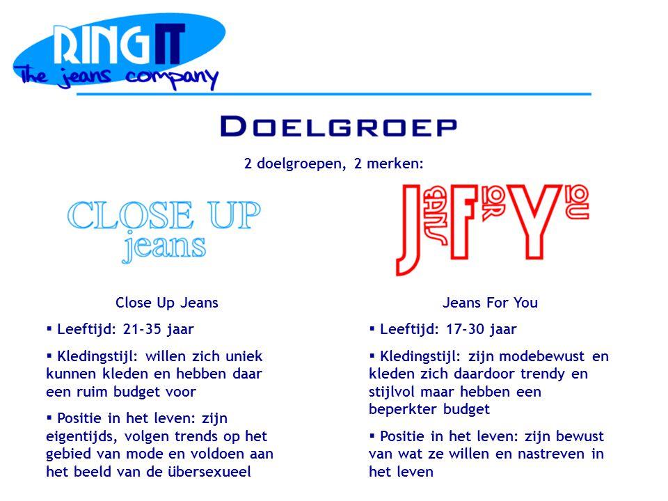 Close Up Jeans  Leeftijd: 21-35 jaar  Kledingstijl: willen zich uniek kunnen kleden en hebben daar een ruim budget voor  Positie in het leven: zijn