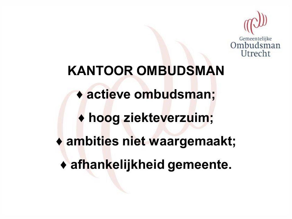 KANTOOR OMBUDSMAN ♦ actieve ombudsman; ♦ hoog ziekteverzuim; ♦ ambities niet waargemaakt; ♦ afhankelijkheid gemeente.