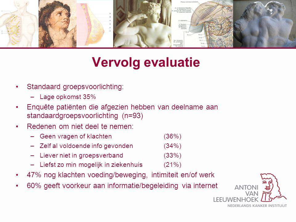 Vervolg evaluatie Standaard groepsvoorlichting: –Lage opkomst 35% Enquête patiënten die afgezien hebben van deelname aan standaardgroepsvoorlichting (