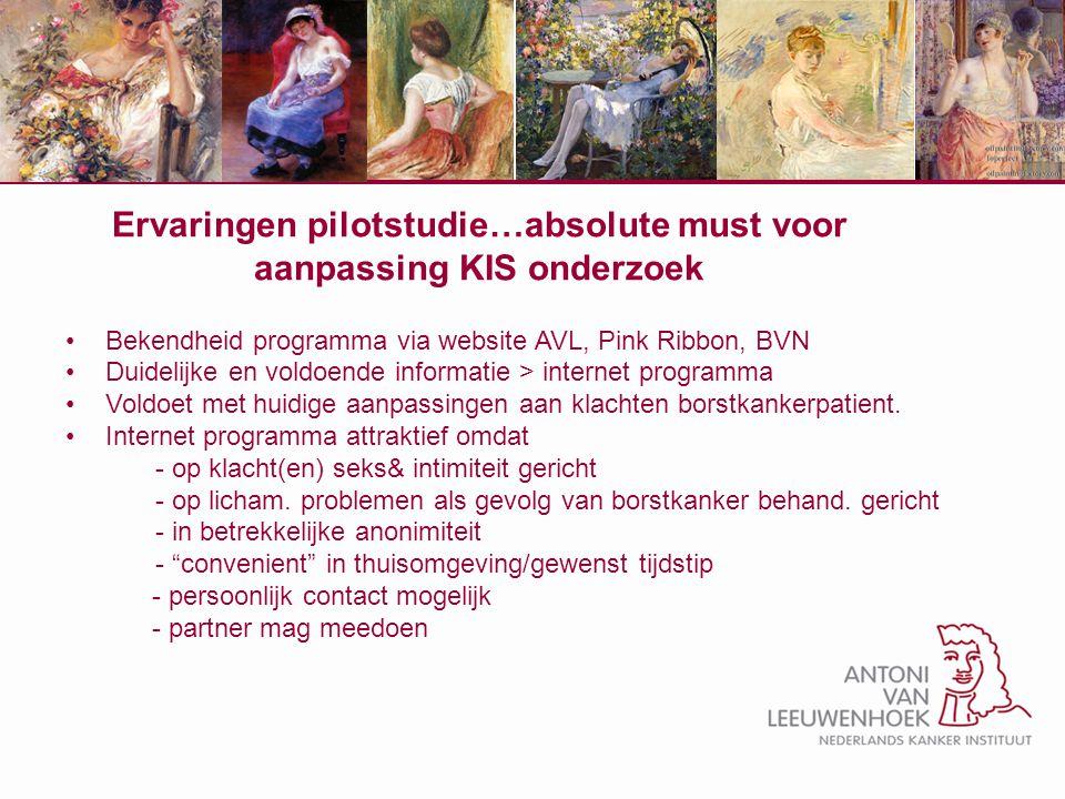 Ervaringen pilotstudie…absolute must voor aanpassing KIS onderzoek Bekendheid programma via website AVL, Pink Ribbon, BVN Duidelijke en voldoende info