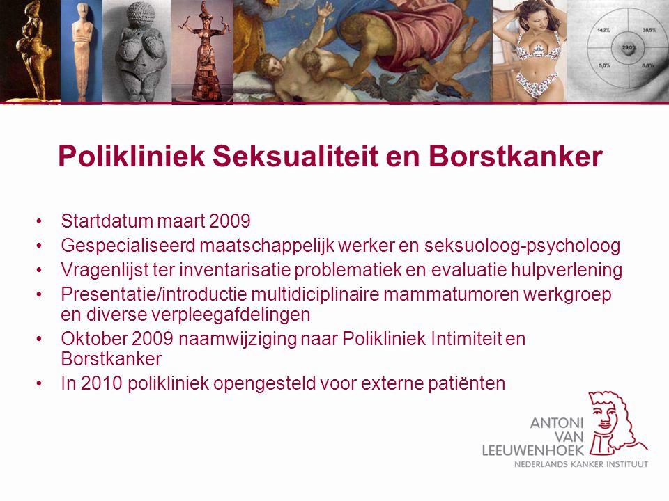 Polikliniek Seksualiteit en Borstkanker Startdatum maart 2009 Gespecialiseerd maatschappelijk werker en seksuoloog-psycholoog Vragenlijst ter inventar