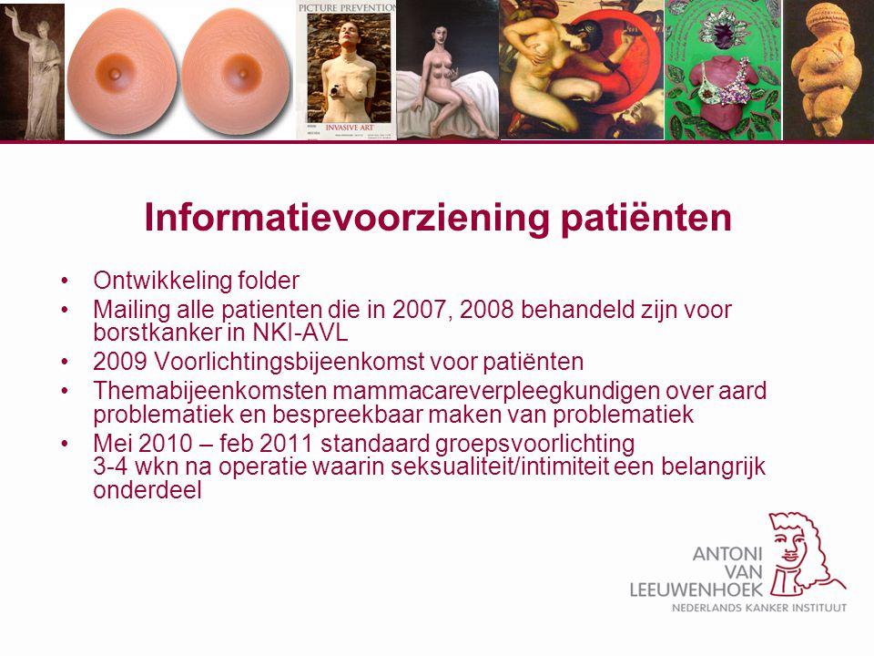 Informatievoorziening patiënten Ontwikkeling folder Mailing alle patienten die in 2007, 2008 behandeld zijn voor borstkanker in NKI-AVL 2009 Voorlicht