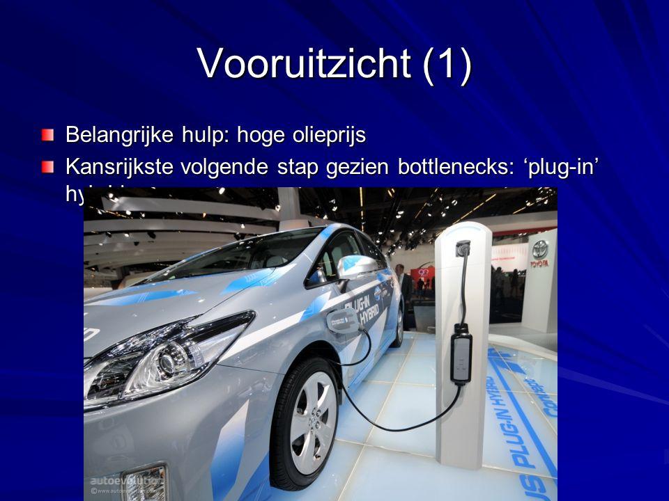 Vooruitzicht (1) Belangrijke hulp: hoge olieprijs Kansrijkste volgende stap gezien bottlenecks: 'plug-in' hybride