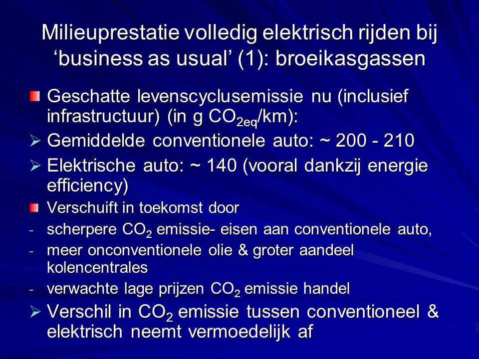 Milieu & meer elektrisch rijden bij 'business as usual' (2) Lokale milieukwaliteit verbetert Meer problematisch afval bij elektrisch rijden (vooral door kolen- & kerncentrales) Minder uitstoot verzurende stoffen  Elektrisch rijden niet duurzaam maar duurzamer
