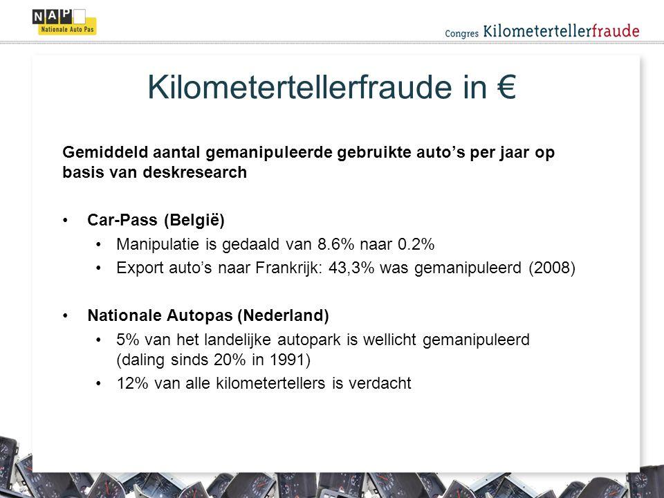 Gemiddeld aantal gemanipuleerde gebruikte auto's per jaar op basis van deskresearch Car-Pass (België) Manipulatie is gedaald van 8.6% naar 0.2% Export auto's naar Frankrijk: 43,3% was gemanipuleerd (2008) Nationale Autopas (Nederland) 5% van het landelijke autopark is wellicht gemanipuleerd (daling sinds 20% in 1991) 12% van alle kilometertellers is verdacht Kilometertellerfraude in €