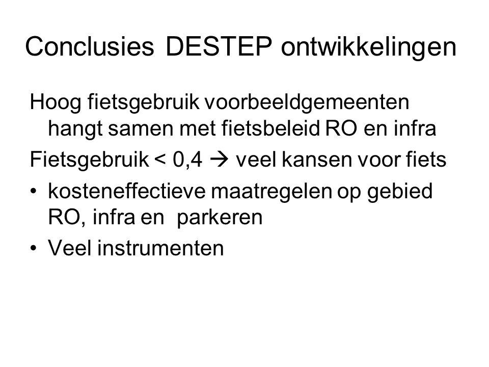 Conclusies DESTEP ontwikkelingen Hoog fietsgebruik voorbeeldgemeenten hangt samen met fietsbeleid RO en infra Fietsgebruik < 0,4  veel kansen voor fiets kosteneffectieve maatregelen op gebied RO, infra en parkeren Veel instrumenten