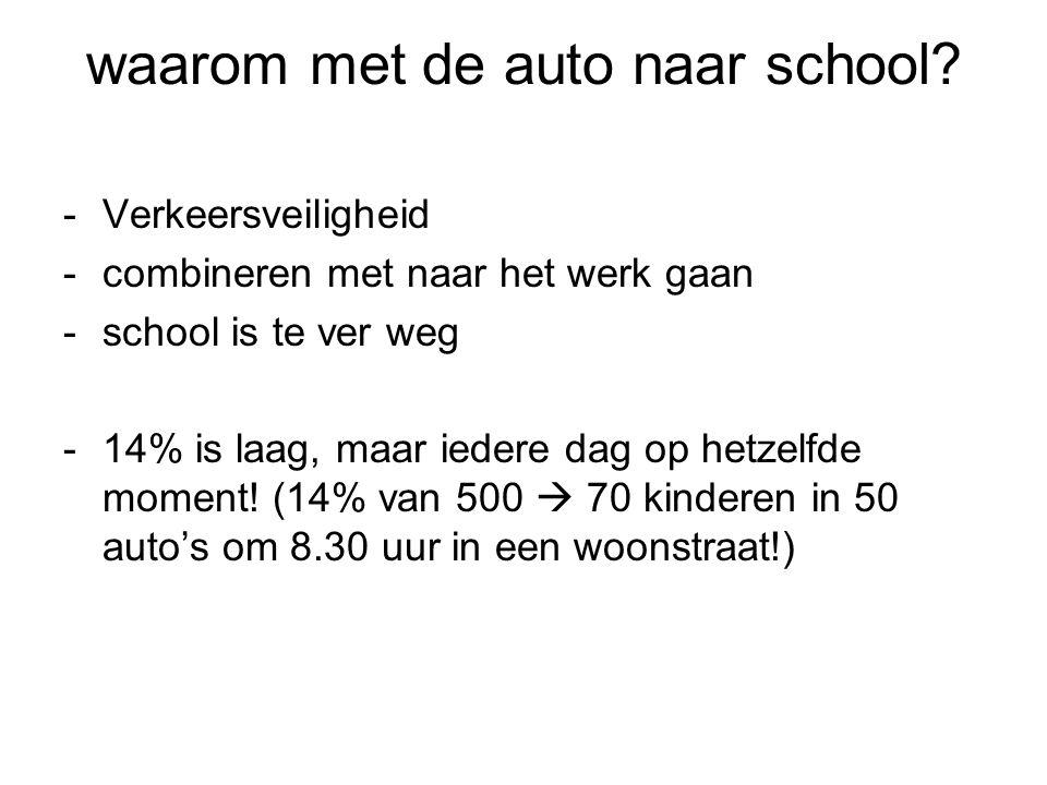 waarom met de auto naar school.