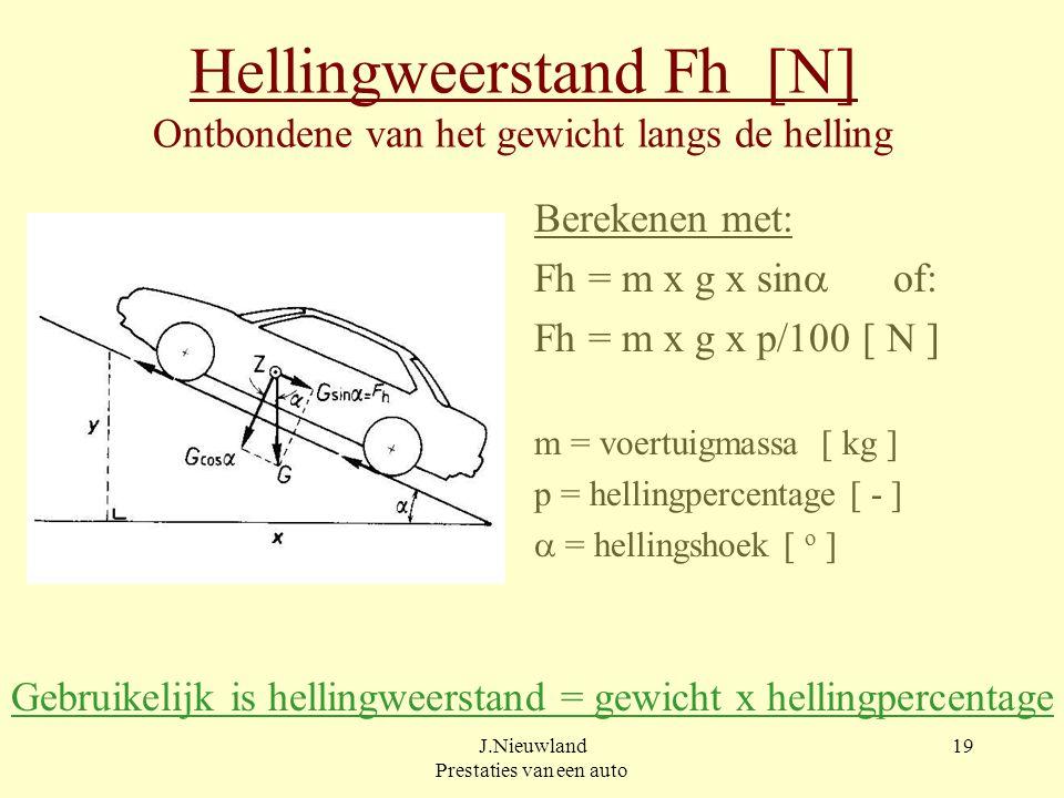 J.Nieuwland Prestaties van een auto 18 Luchtweerstandscoëfficiënt f l [-] Gemeten in de windtunnel Afhankelijk van: Hoofdvorm auto Lengte auto Ribbels