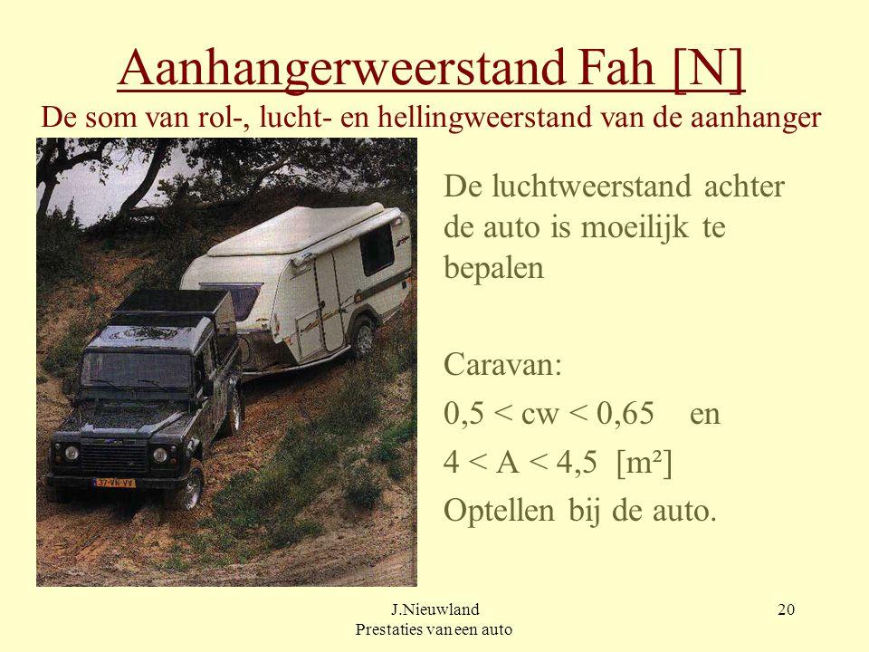 J.Nieuwland Prestaties van een auto 19 Hellingweerstand Fh [N] Ontbondene van het gewicht langs de helling Berekenen met: Fh = m x g x sin  of: Fh =