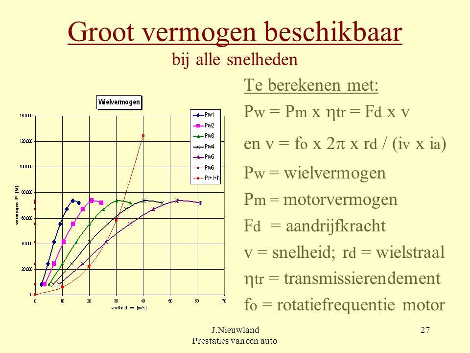 J.Nieuwland Prestaties van een auto 26 Aandrijfkracht vergroten in de lagere versnellingen Te berekenen met: F d = T x i v x i a / r d x  tr F d = aa