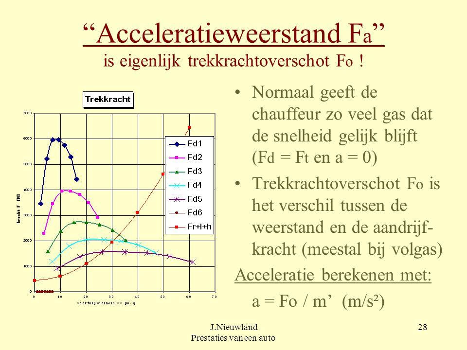 J.Nieuwland Prestaties van een auto 27 Groot vermogen beschikbaar bij alle snelheden Te berekenen met: P w = P m x  tr = F d x v en v = f o x 2  x