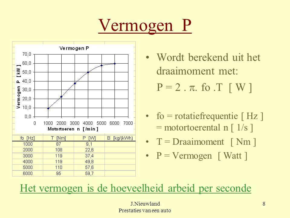 J.Nieuwland Prestaties van een auto 8 Vermogen P Wordt berekend uit het draaimoment met: P = 2.