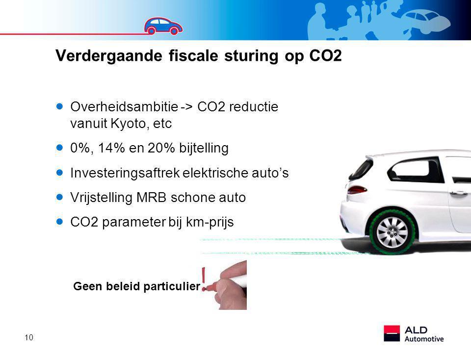 10 Verdergaande fiscale sturing op CO2  Overheidsambitie -> CO2 reductie vanuit Kyoto, etc  0%, 14% en 20% bijtelling  Investeringsaftrek elektrische auto's  Vrijstelling MRB schone auto  CO2 parameter bij km-prijs Geen beleid particulier