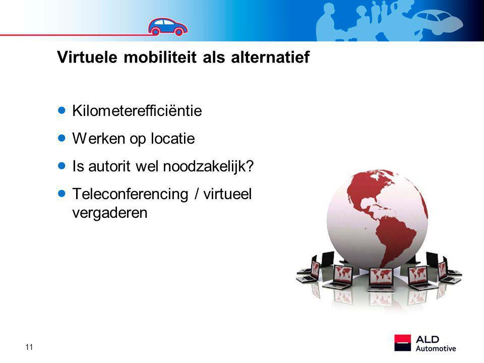 11 Virtuele mobiliteit als alternatief  Kilometerefficiëntie  Werken op locatie  Is autorit wel noodzakelijk.
