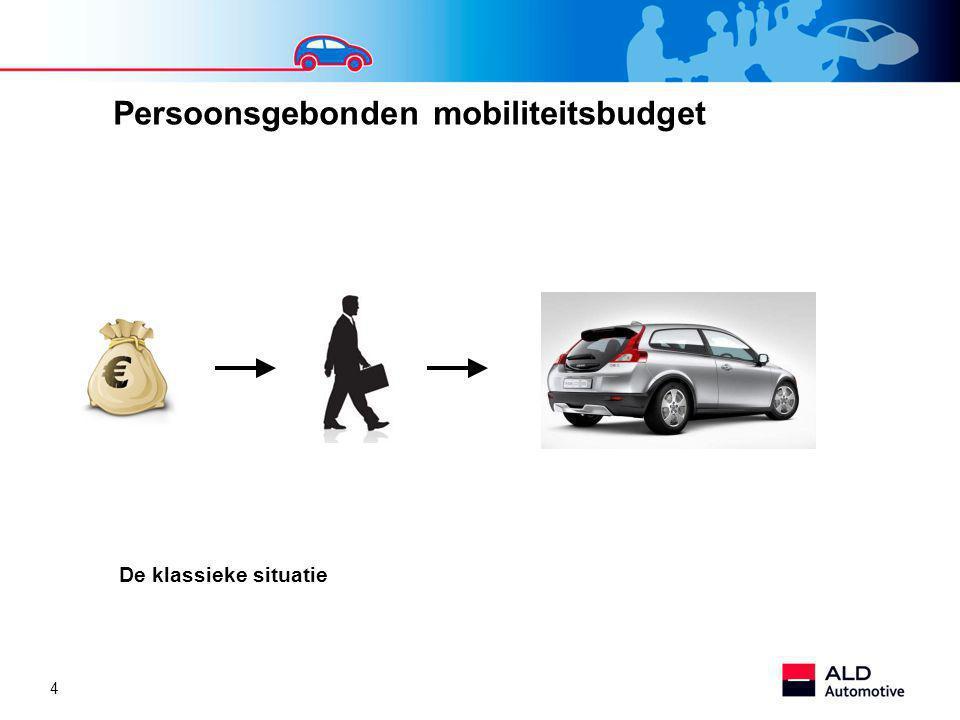 4 Persoonsgebonden mobiliteitsbudget De klassieke situatie