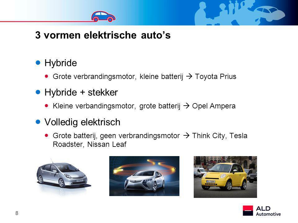 8 3 vormen elektrische auto's  Hybride  Grote verbrandingsmotor, kleine batterij  Toyota Prius  Hybride + stekker  Kleine verbandingsmotor, grote batterij  Opel Ampera  Volledig elektrisch  Grote batterij, geen verbrandingsmotor  Think City, Tesla Roadster, Nissan Leaf