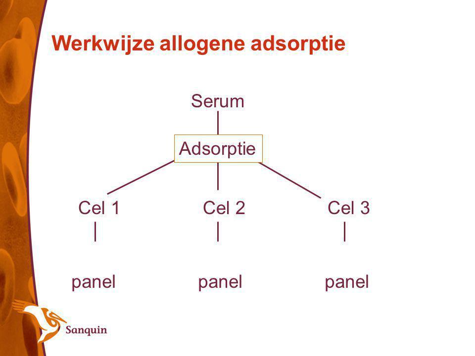 Werkwijze allogene adsorptie Serum Cel 1Cel 2Cel 3 Adsorptie panel