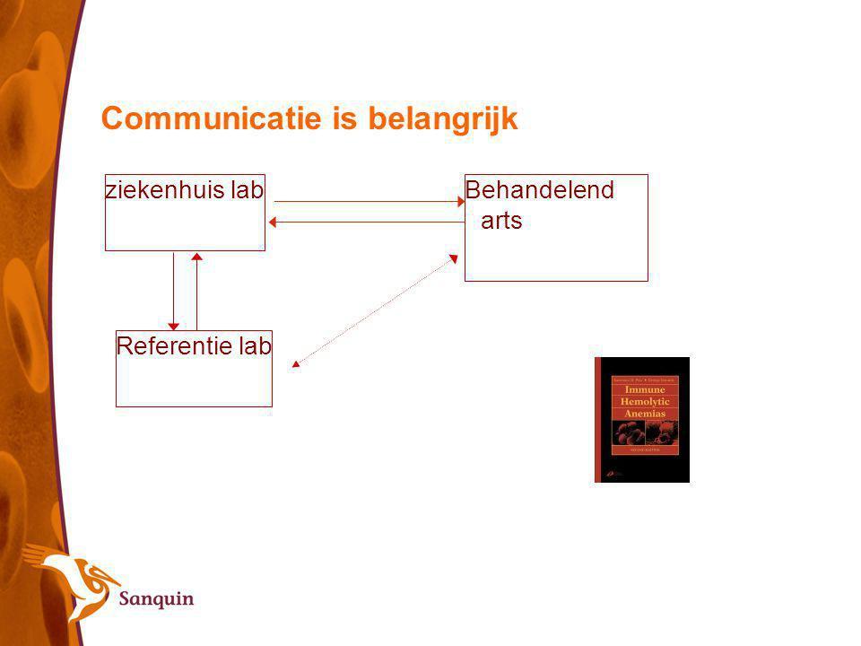 Communicatie is belangrijk ziekenhuis labBehandelend arts Referentie lab