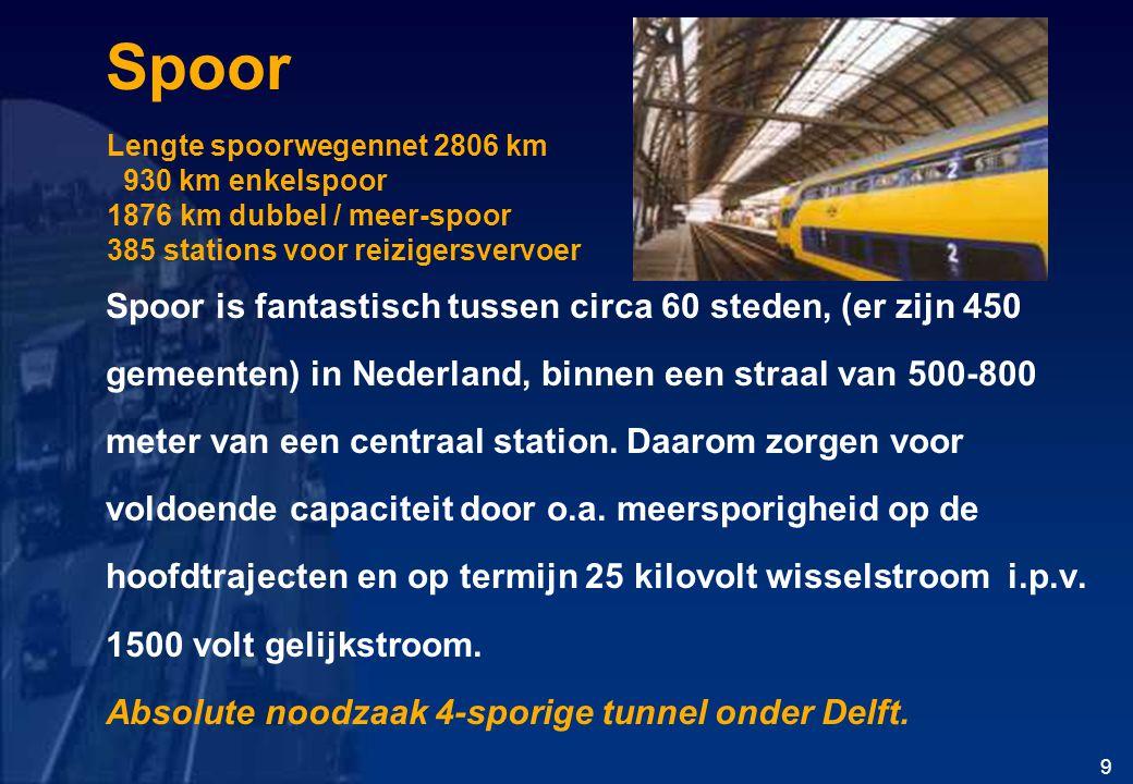 Spoor Spoor is fantastisch tussen circa 60 steden, (er zijn 450 gemeenten) in Nederland, binnen een straal van 500-800 meter van een centraal station.