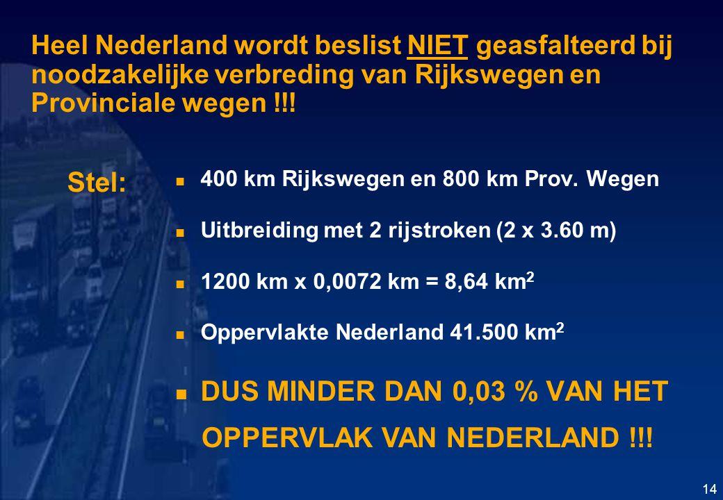 Heel Nederland wordt beslist NIET geasfalteerd bij noodzakelijke verbreding van Rijkswegen en Provinciale wegen !!.