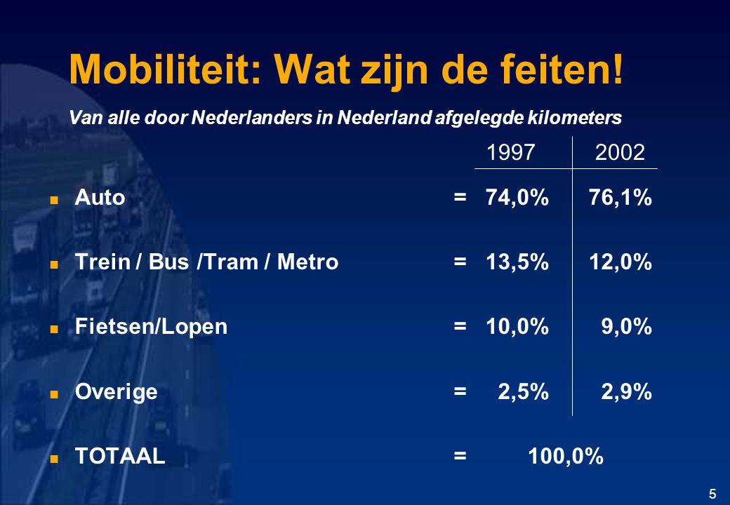 Natuurbeleid De Bonte Berm We hebben in Nederland duizenden ha potentiële natuurgebieden in de vorm van bermen langs wegen (60.000 ha !), oevers van watergangen en taluds van spoorwegen.