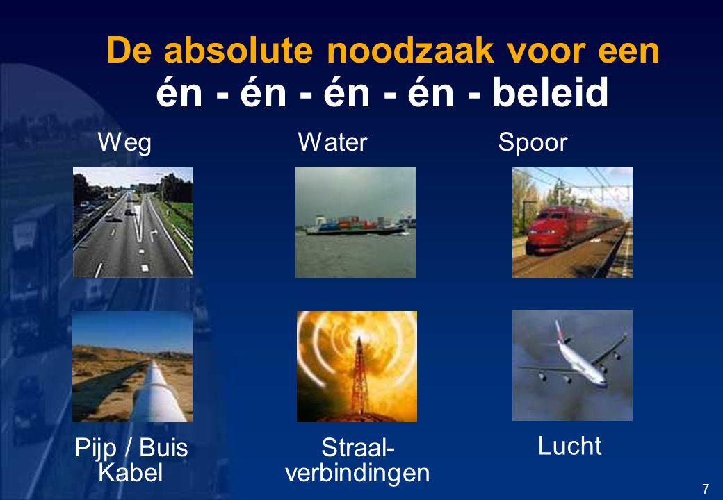 De absolute noodzaak voor een én - én - én - én - beleid Weg Water Spoor Straal- verbindingen Pijp / Buis Kabel Lucht 7