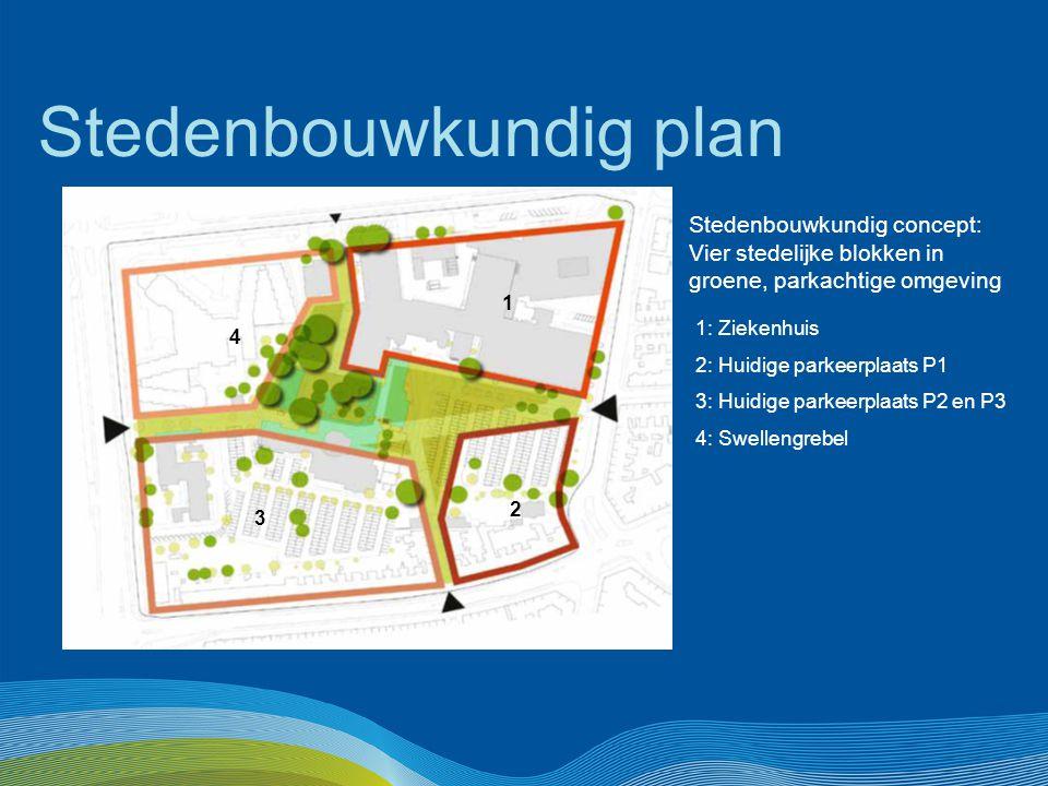 Stedenbouwkundig plan 1 2 3 4 1: Ziekenhuis 2: Huidige parkeerplaats P1 3: Huidige parkeerplaats P2 en P3 4: Swellengrebel Stedenbouwkundig concept: V