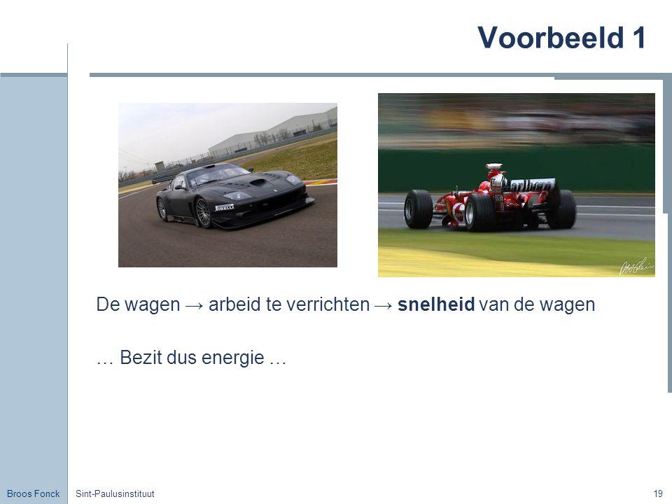 Broos Fonck Sint-Paulusinstituut19 Voorbeeld 1 De wagen → arbeid te verrichten → snelheid van de wagen … Bezit dus energie …