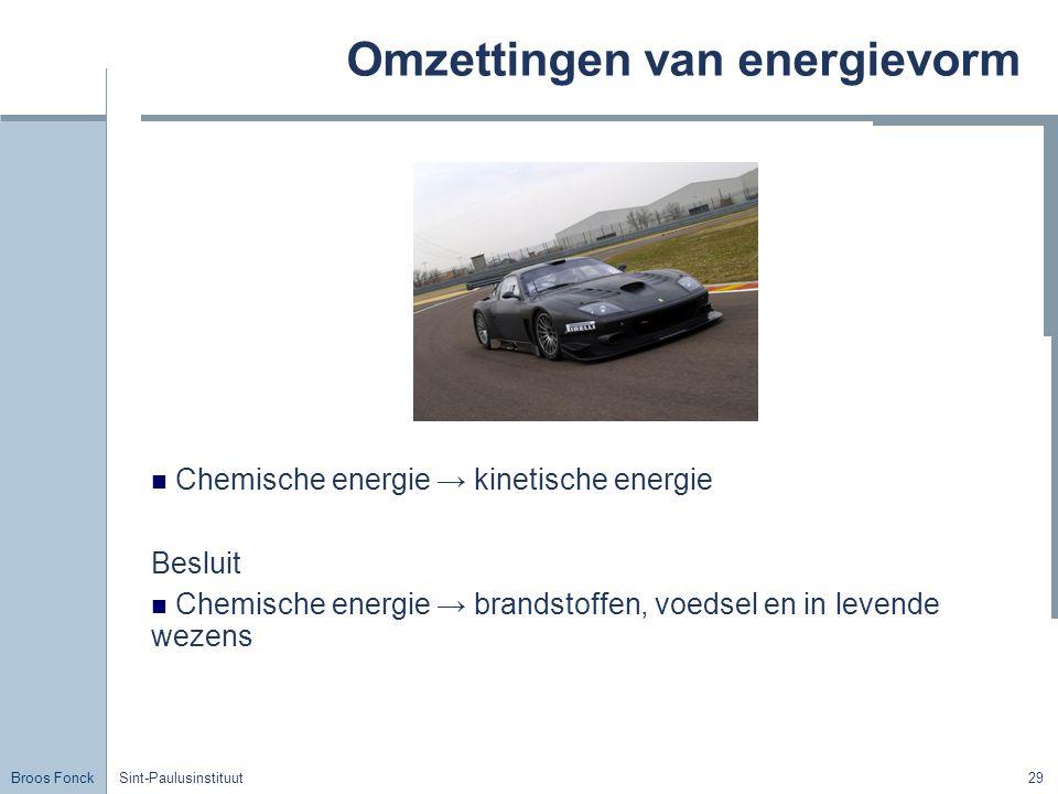 Broos Fonck Sint-Paulusinstituut29 Omzettingen van energievorm Chemische energie → kinetische energie Besluit Chemische energie → brandstoffen, voedse