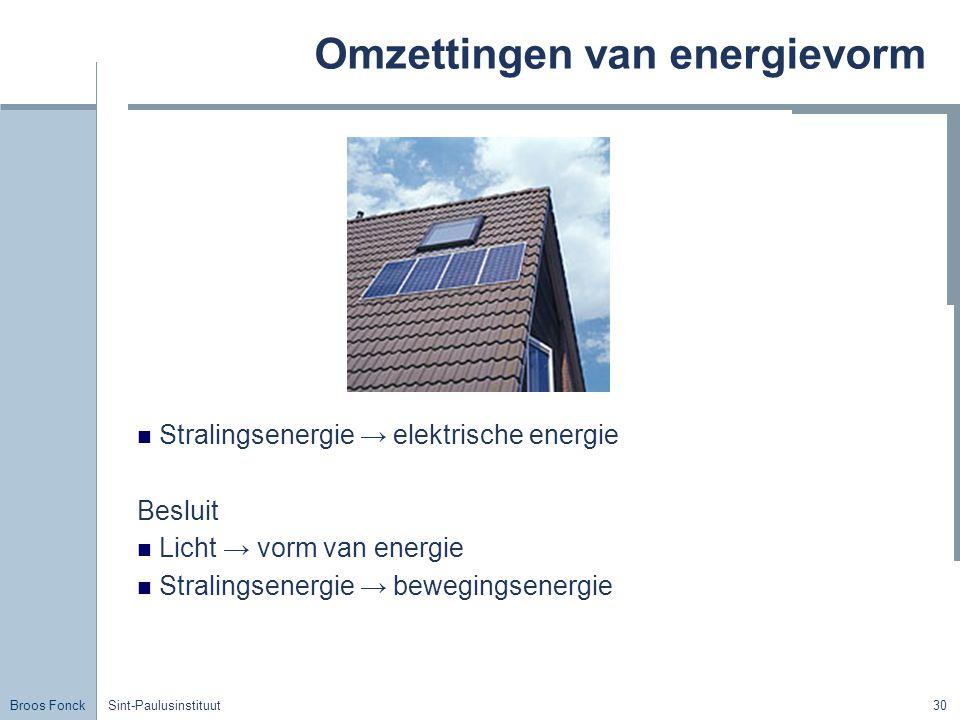 Broos Fonck Sint-Paulusinstituut30 Omzettingen van energievorm Stralingsenergie → elektrische energie Besluit Licht → vorm van energie Stralingsenergi