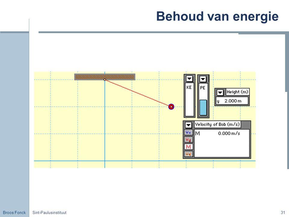 Broos Fonck Sint-Paulusinstituut31 Behoud van energie