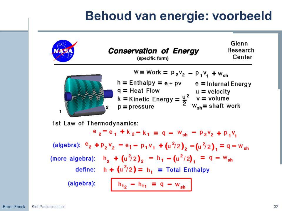 Broos Fonck Sint-Paulusinstituut32 Behoud van energie: voorbeeld