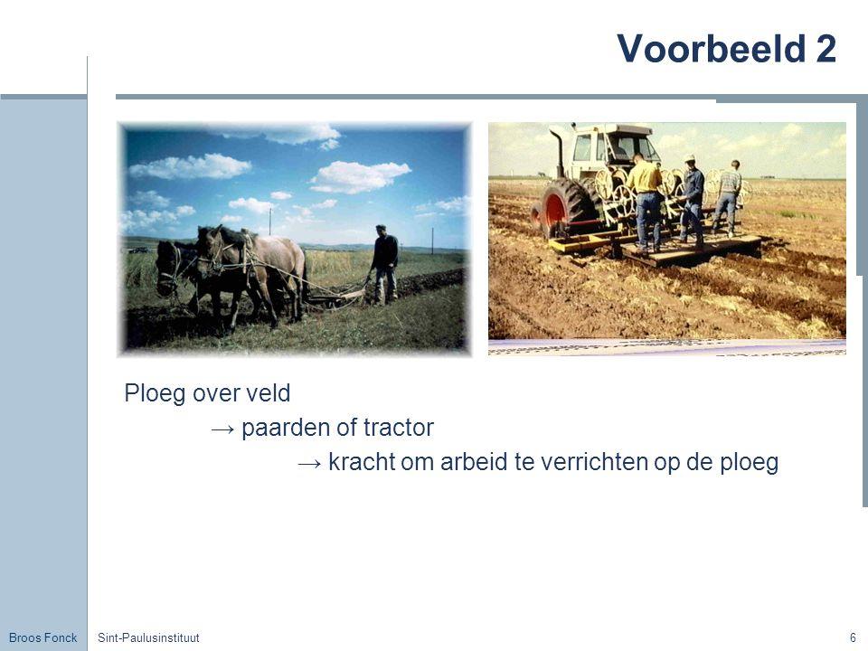 Broos Fonck Sint-Paulusinstituut6 Voorbeeld 2 Ploeg over veld → paarden of tractor → kracht om arbeid te verrichten op de ploeg