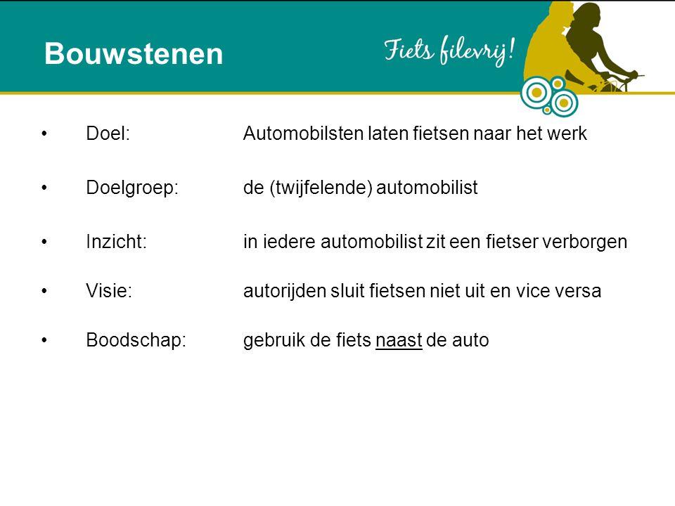Bouwstenen leidend naar het activerende thema Doel:Automobilsten laten fietsen naar het werk Doelgroep: de (twijfelende) automobilist Inzicht: in iede