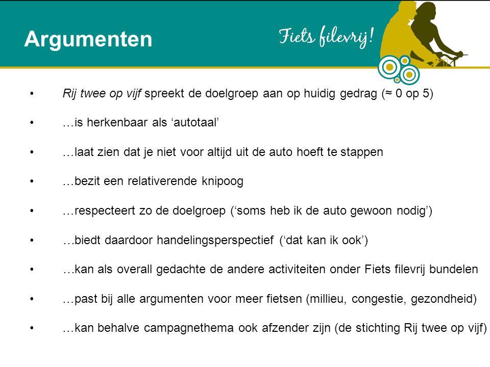 Rationale Intern -Campagne outline -Middelen -Acties -Indiviudele benadering -Maatwerk Extern -Print -Free publicity Website - www.rij2op5.nl ook via www.fietsfilevrij.nlwww.rij2op5.nlwww.fietsfilevrij.nl Inhoud van de campagne