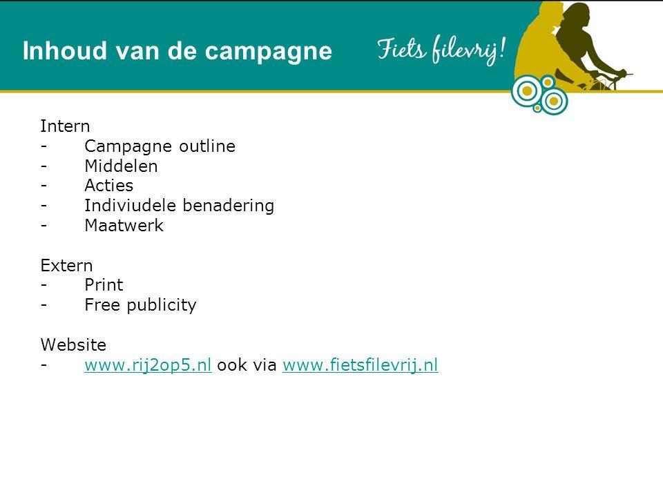 Rationale 4 februari: concept klaar en voorbeelden van de middelen 31 maart: kick off van de campagne tijdens recorddag Heel Nederland Fietst actie voor bedrijven Regio Utrecht als pilot Mogelijkheid voor landelijke uitrol bekijken Planning